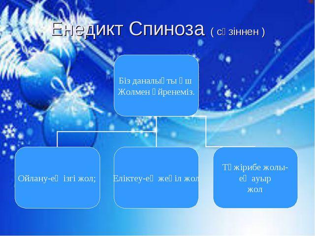Енедикт Спиноза ( сөзіннен )