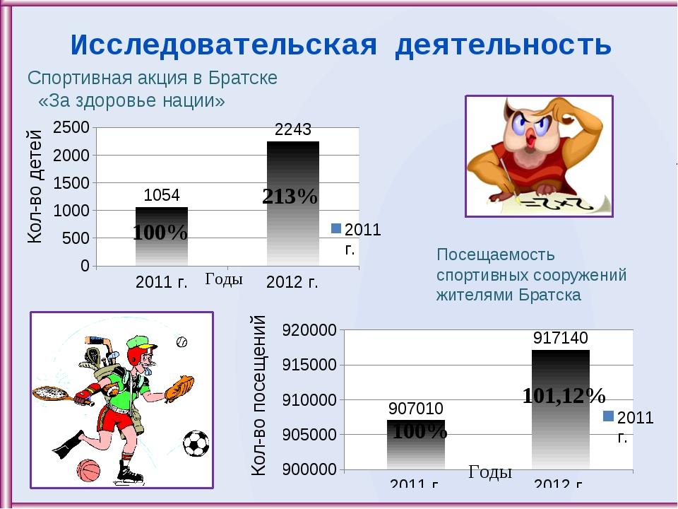 Исследовательская деятельность Кол-во детей Спортивная акция в Братске «За зд...