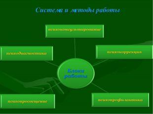 Система и методы работы
