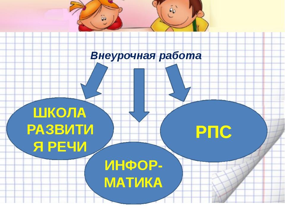 Внеурочная работа ШКОЛА РАЗВИТИЯ РЕЧИ РПС ИНФОР-МАТИКА