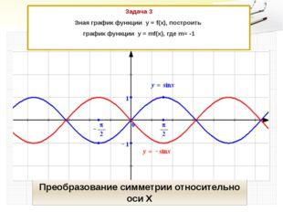 Задача 3 Зная график функции у = f(x), построить график функции у = mf(x), гд