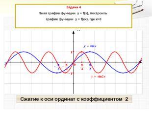 Задача 4 Зная график функции у = f(x), построить график функции у = f(кx), гд