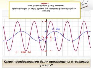 Задача 6 Зная график функции у = f(x), построить график функции у = mf(кx), г