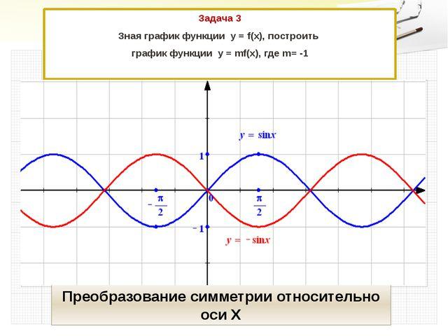 Задача 3 Зная график функции у = f(x), построить график функции у = mf(x), гд...