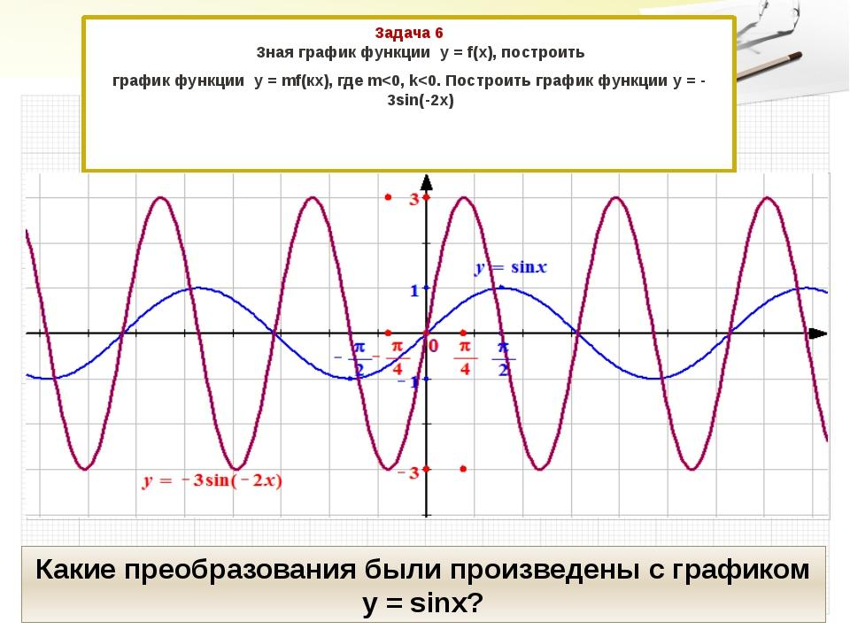 Задача 6 Зная график функции у = f(x), построить график функции у = mf(кx), г...