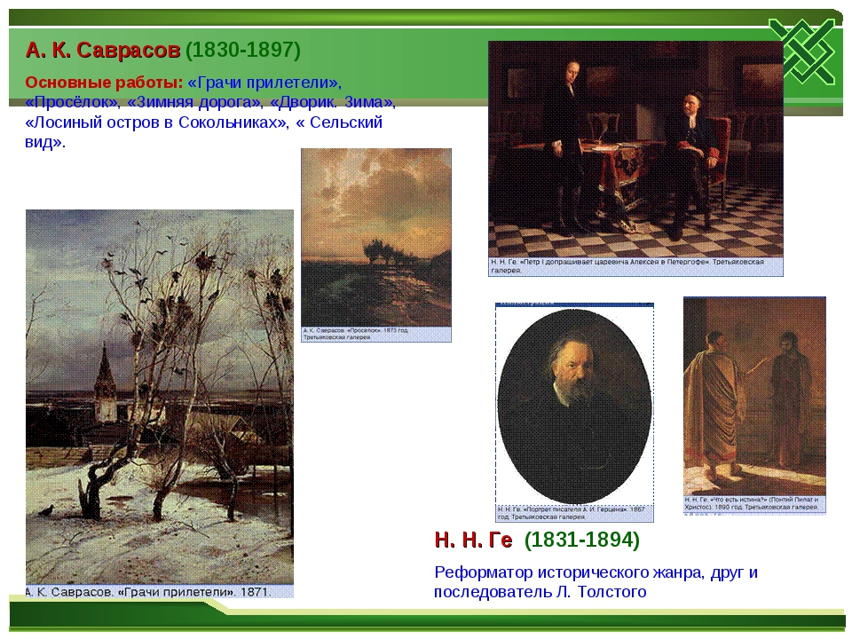А. К. Саврасов (1830-1897) Основные работы: «Грачи прилетели», «Просёлок», «З...