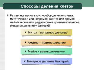 Способы деления клеток Различают несколько способов деления клетки: митотичес