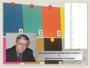 Методика цветовых метафор Автор Соломин И. Л. Диагностика мотивов и отношений