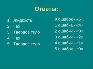 Ответы: 0 ошибок - «5» 1 ошибка - «4» 2 ошибки - «3» 3 ошибки - «2» 4 ошибки