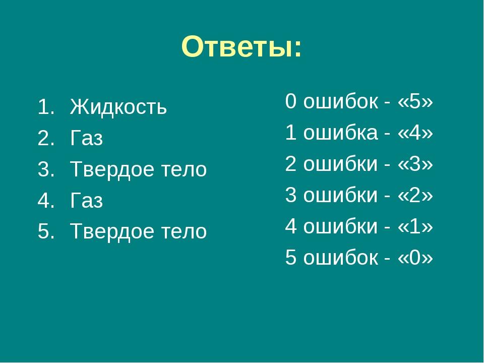 Ответы: 0 ошибок - «5» 1 ошибка - «4» 2 ошибки - «3» 3 ошибки - «2» 4 ошибки...