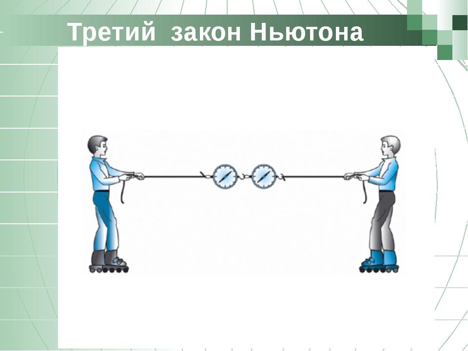 Третий закон Ньютона Позволю напомнить, что компонент состоит из трех подкомп...