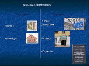 Виды жилых помещений Общежитие Гостиница Частный дом Интернат Детский дом Ква