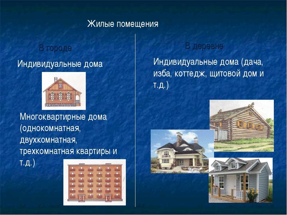 Жилые помещения В городе В деревне Индивидуальные дома Многоквартирные дома (...