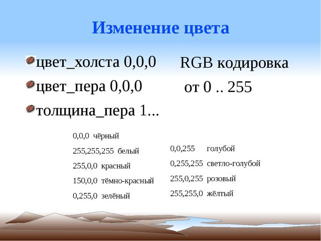 Изменение цвета цвет_холста 0,0,0 цвет_пера 0,0,0 толщина_пера 1... RGB кодир...