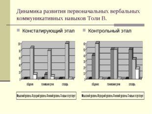 Динамика развития первоначальных вербальных коммуникативных навыков Толи В. К