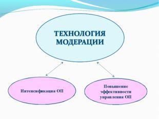 Интенсификация ОП Повышение эффективности управления ОП