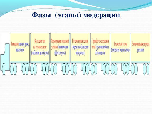 Фазы (этапы) модерации