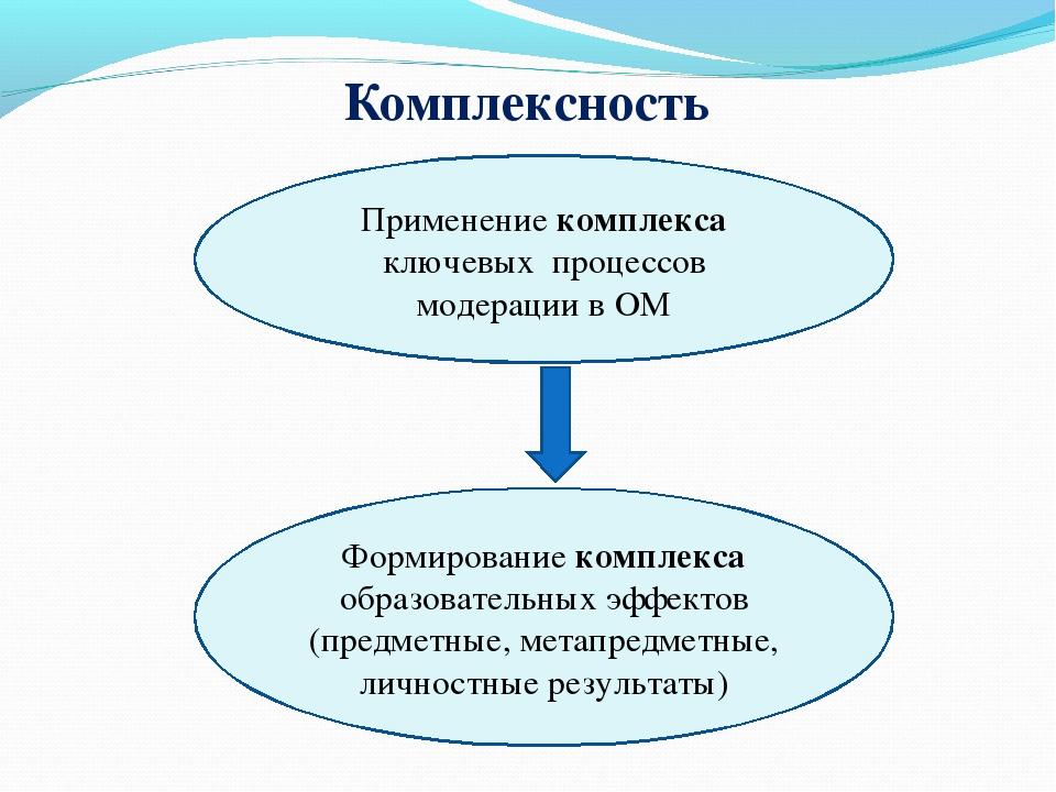 Комплексность Применение комплекса ключевых процессов модерации в ОМ Формиров...