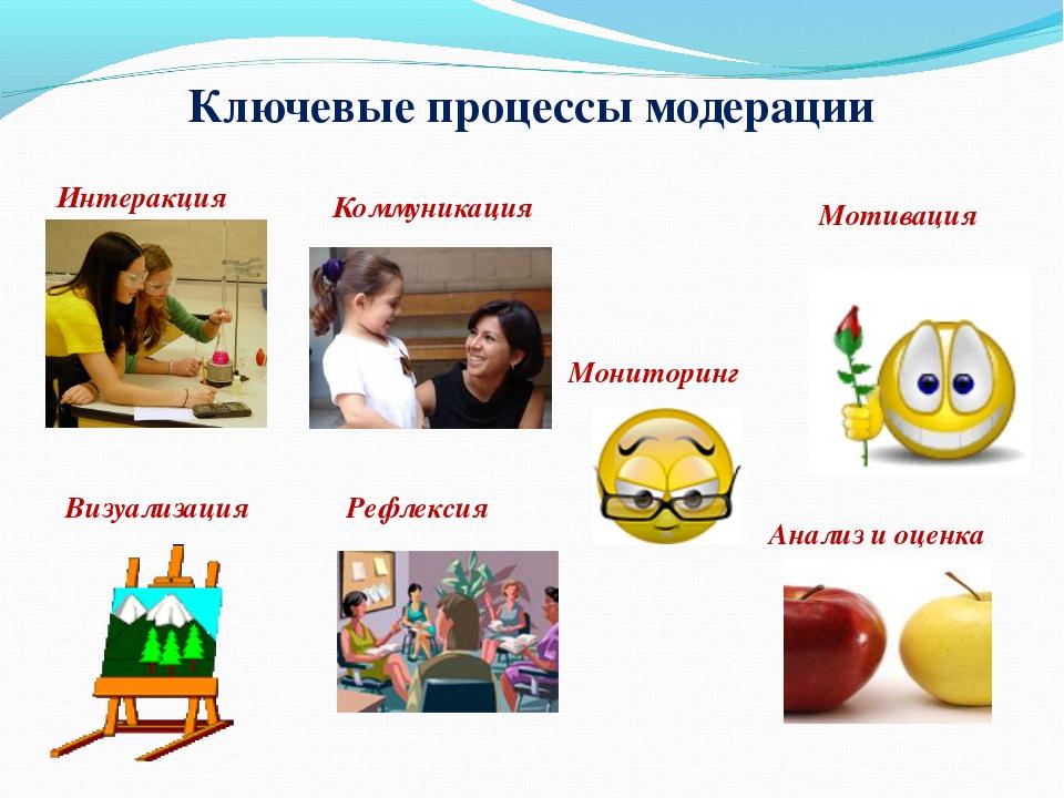 Ключевые процессы модерации Интеракция Коммуникация Мотивация Визуализация Ре...