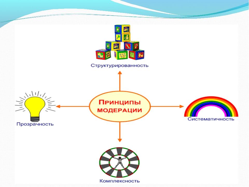 """Автор: ОП """"Мой университет"""" - www.moi-universitet.ru Автор: ОП """"Мой университ..."""