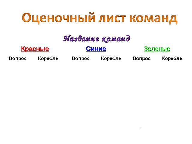 Название команд КрасныеСиниеЗеленые ВопросКорабльВопросКорабльВопрос...