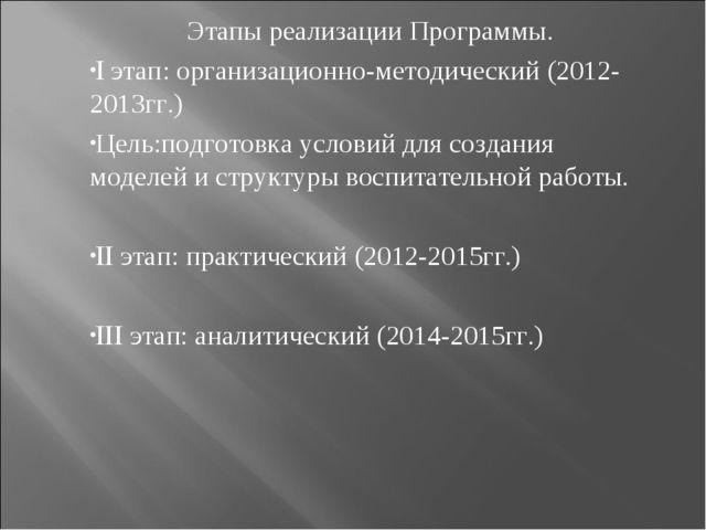 Этапы реализации Программы. I этап: организационно-методический (2012-2013гг....