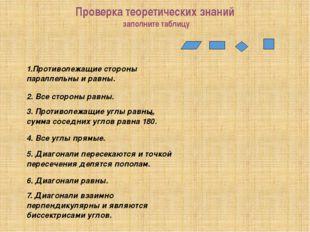 Проверка теоретических знаний заполните таблицу 1.Противолежащие стороны пара