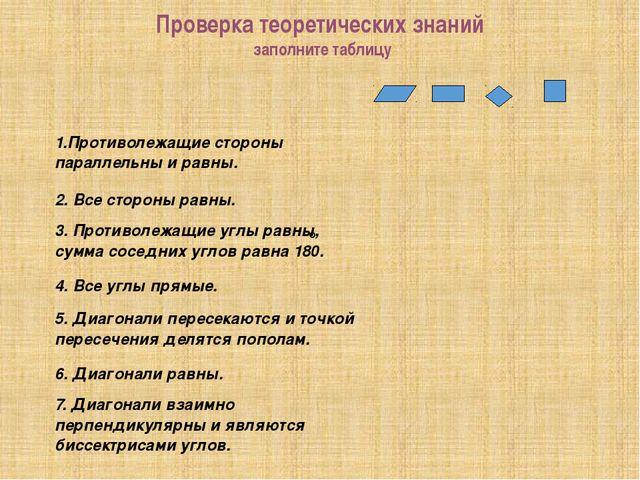 Проверка теоретических знаний заполните таблицу 1.Противолежащие стороны пара...