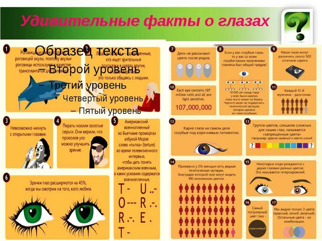 Удивительные факты о глазах