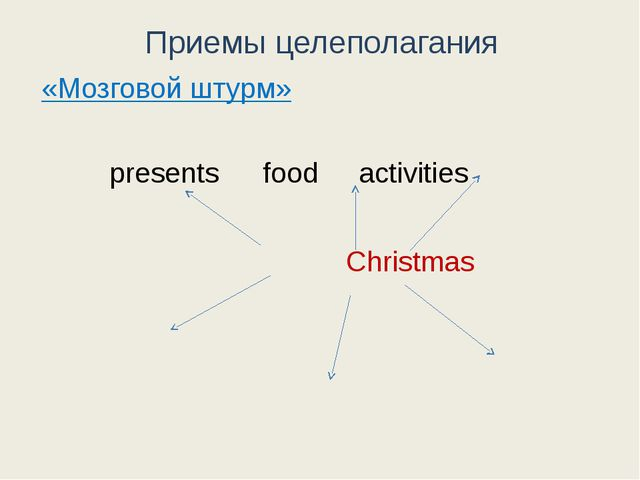 «Мозговой штурм» presentsfoodactivities Christmas Приемы целеполагания