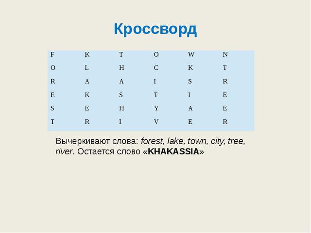 Кроссворд Вычеркивают слова: forest, lake, town, city, tree, river. Остается...