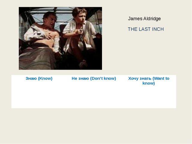 THE LAST INCH James Aldridge Знаю (Know) Не знаю (Don'tknow) Хочу знать(Want...