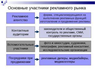 Основные участники рекламного рынка Контактные аудитории законодатели и общес