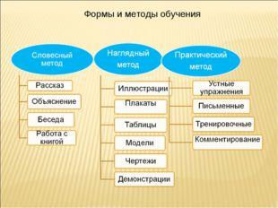 Формы и методы обучения