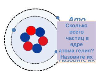 Атомлития Сколько всего частиц в атоме гелия? Назовите их Сколько всего част