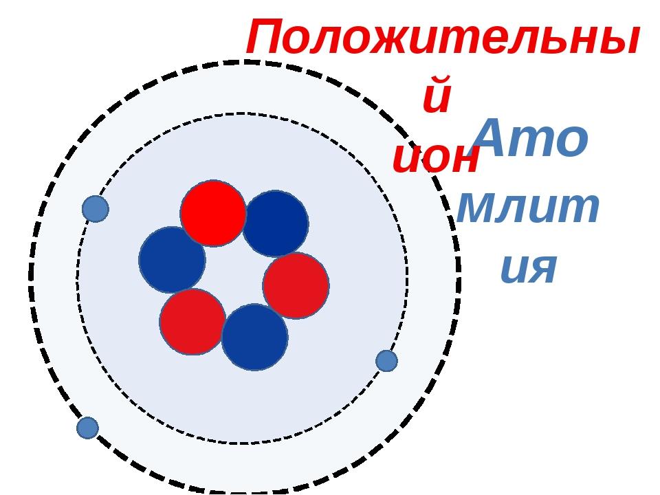 Атомлития Положительный ион