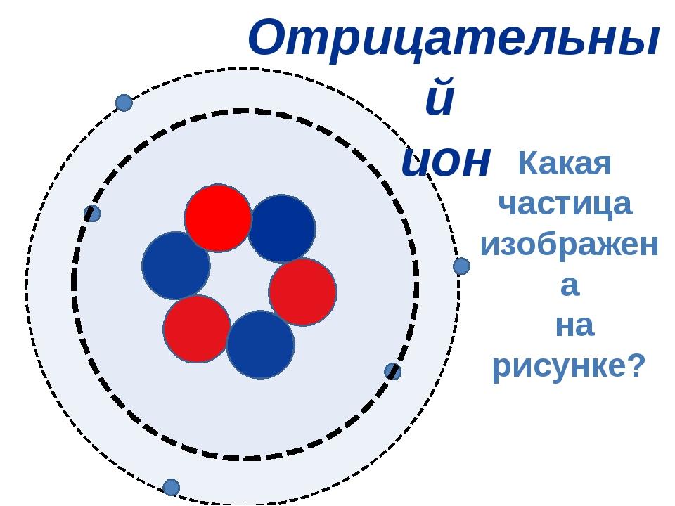 Отрицательный ион Какая частица изображена на рисунке?