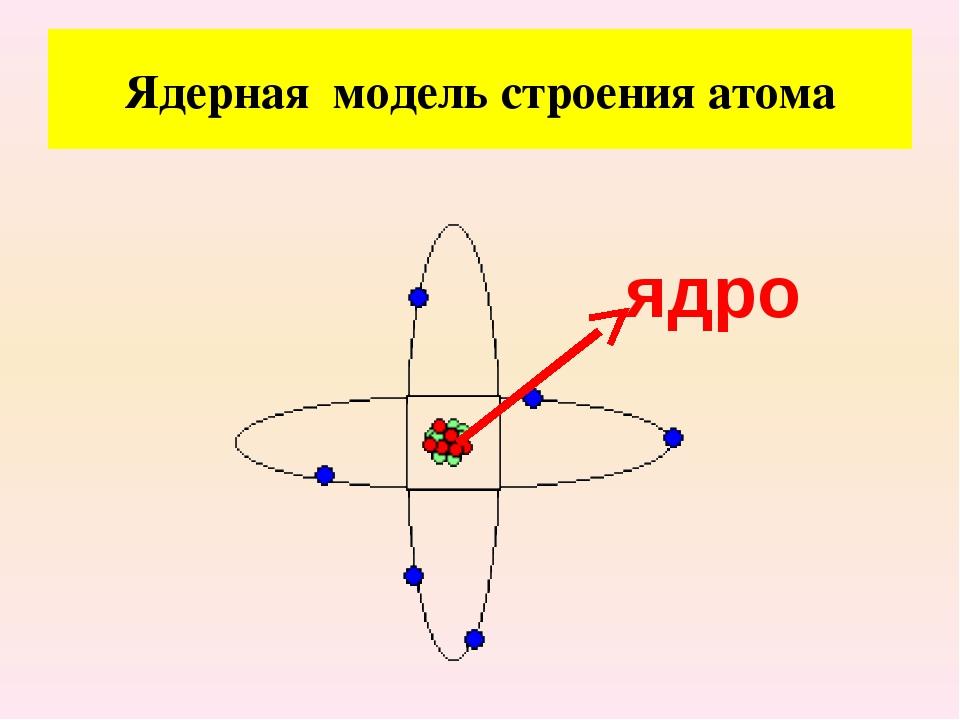 Ядерная модель строения атома ядро