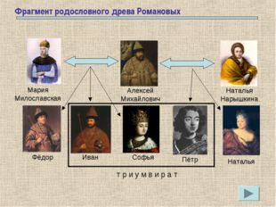 Фрагмент родословного древа Романовых Мария Милославская Алексей Михайлович Н