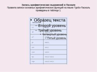 Запись арифметических выражений в Паскале Правила записи основных арифметичес