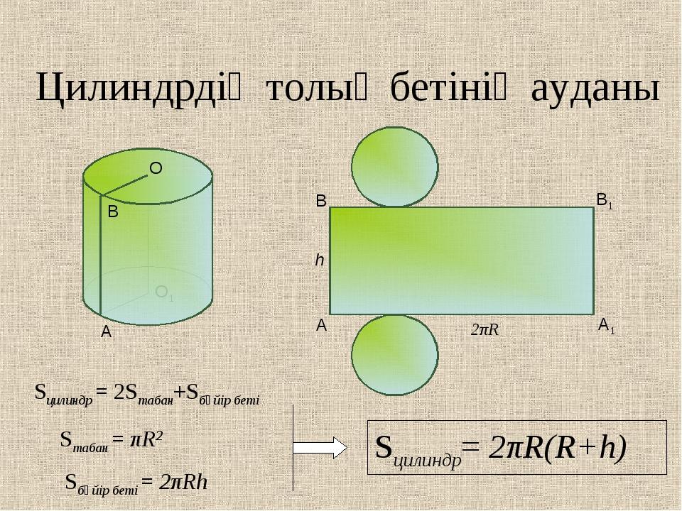 Цилиндрдің толық бетінің ауданы Sцилиндр = 2Sтабан+Sбүйір беті Sцилиндр= 2πR...