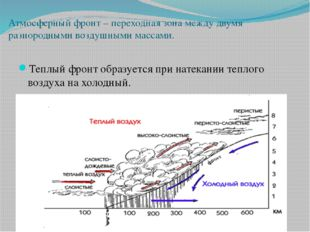 Атмосферный фронт – переходная зона между двумя разнородными воздушными масса