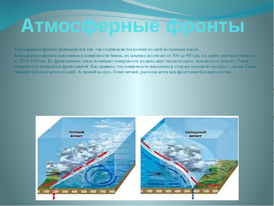 Атмосферные фронты Атмосферные фронты формируются там где соприкасаются разны...