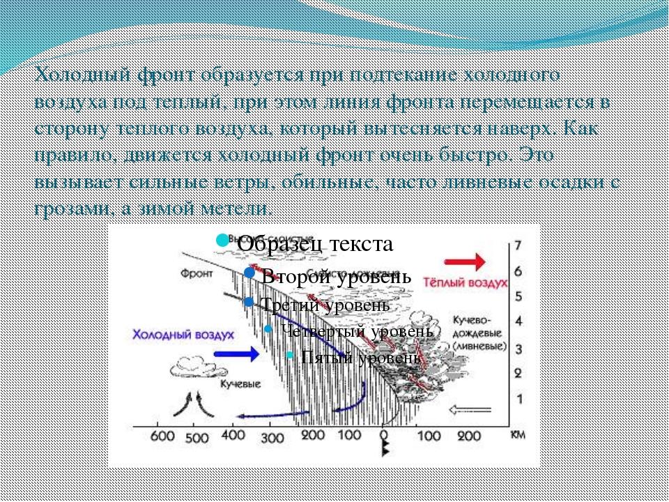 Холодный фронт образуется при подтекание холодного воздуха под теплый, при эт...