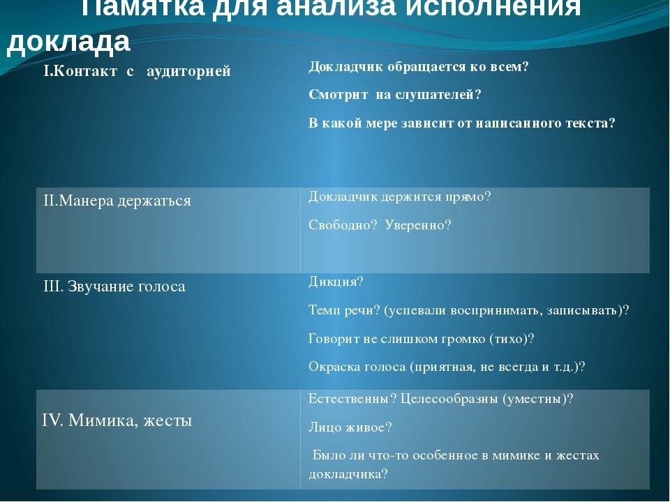 Памятка для анализа исполнения доклада I.Контакт с аудиторией Докладчик обра...