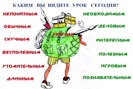 C:\Users\Acer\Documents\РЕФЛЕКСИЯ\мои\1.5а урок.jpg