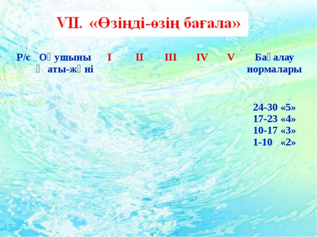 Р/с Оқушының аты-жөні І ІІ ІІІ ІV V Бағалау нормалары 24-30 «5» 17-23 «4» 10-...