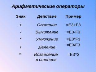 Арифметические операторы ^ Возведение =Е3^2 в степень