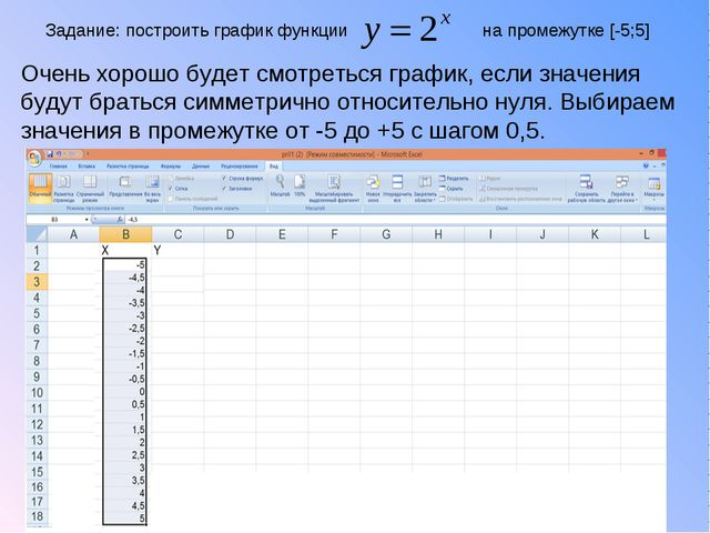 Очень хорошо будет смотреться график, если значения будут браться симметрично...