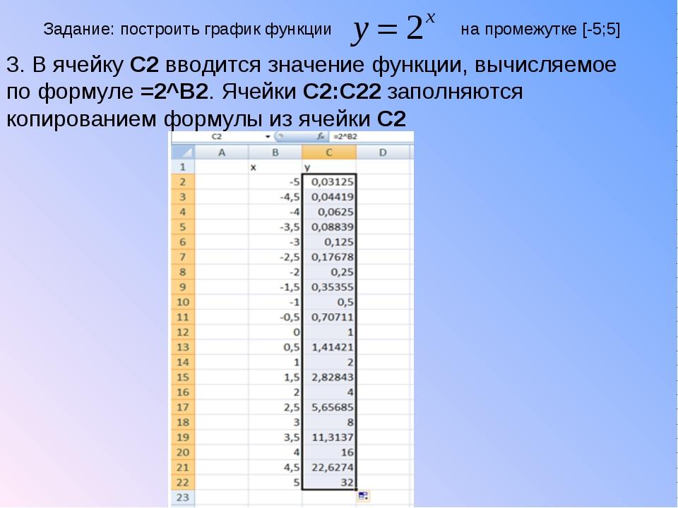 3. В ячейкуС2вводится значение функции, вычисляемое по формуле=2^B2. Ячейк...